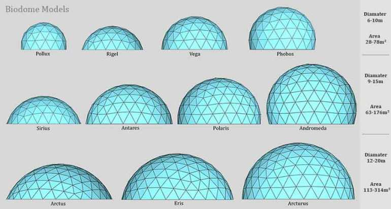glass-geodesic-domes-models